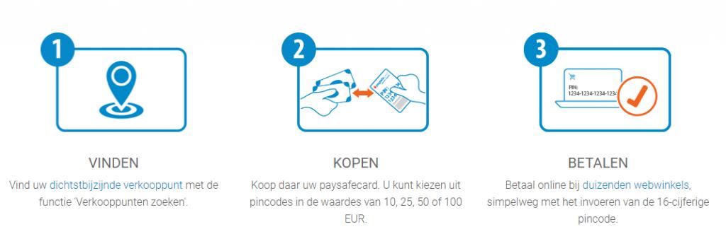 Paysafecard Online Betalen