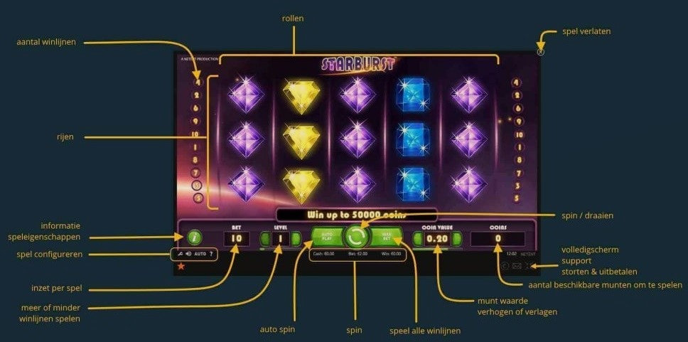 Videoslot Casino